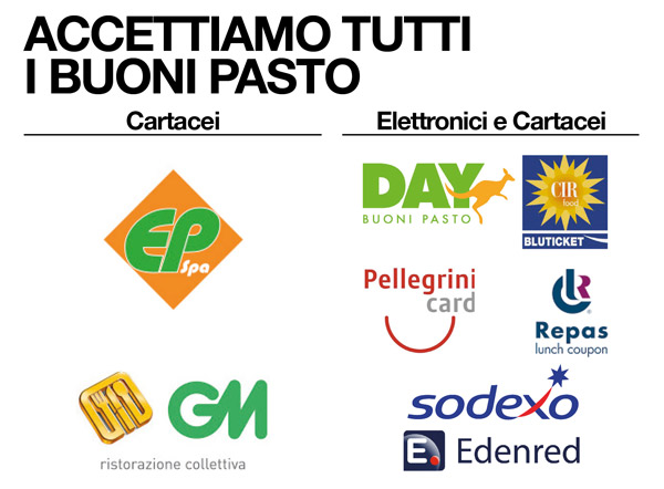 Buoni Pasto Cartacei Ed Elettronici Coop Centro Italia